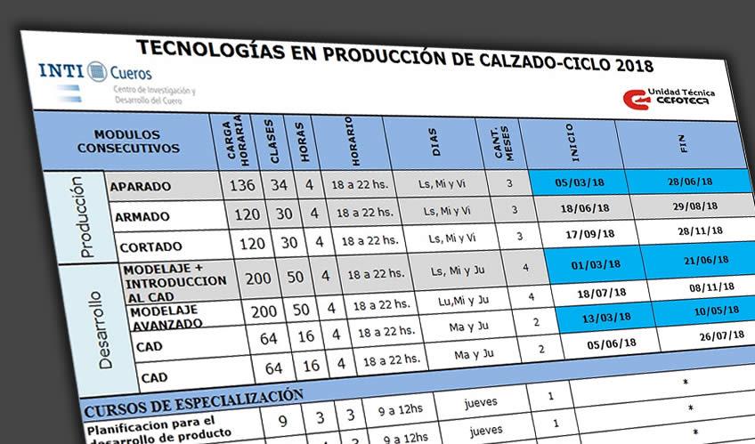 Cronograma ciclo 2018 Inti-Cueros-Cefoteca